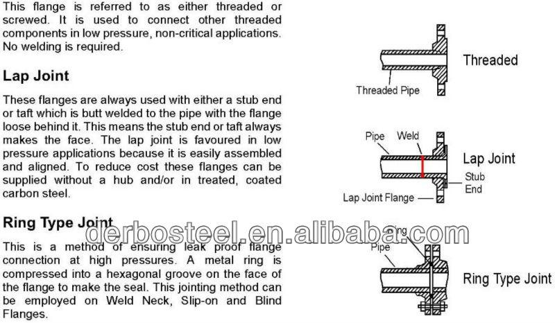 Lap joint flange stub ends buy