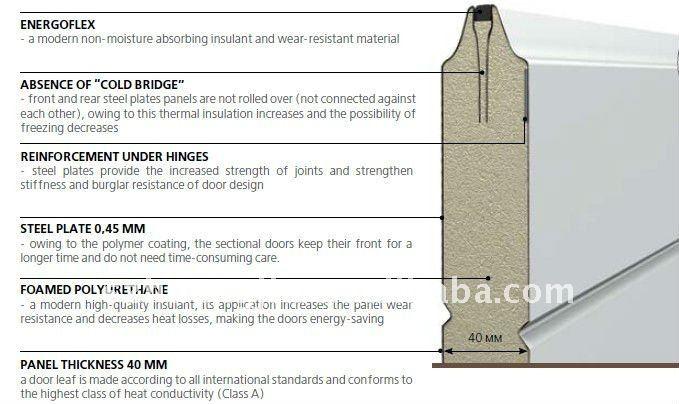 garage door window kitsCSA Automatic OEM Pedestrian DoorWindow Kit Sectional Sandwich