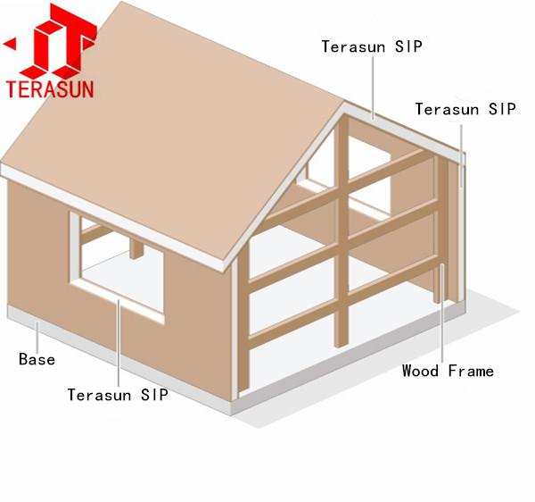 Plywood Foam Sandwich Construction : Sandwich panel caravan buy pu polyurethane