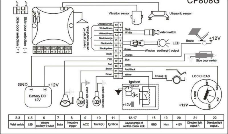 one way car alarm wiring diagram battlesnake lock/unlock one way car alarm security system ... laserline car alarm wiring diagram #11