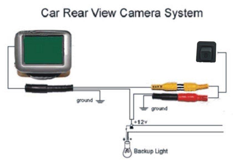 tft backup camera wiring diagram wirdig tft lcd color monitor wiring besides backup camera wiring diagram