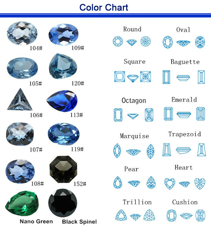 Blue Simulate Spinel Stone For Jewelry - Buy Simulate Spinel,Blue ...
