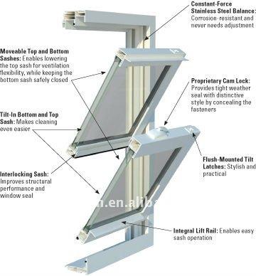 Pvc Sash Window Upvc Single Double Hung Window Buy Vinyl