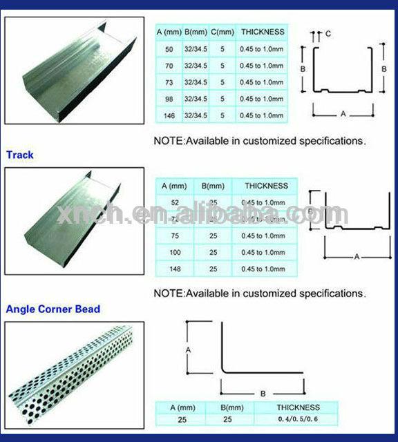 Ceiling Channel Size Multifunktionales Led Lichtsystem