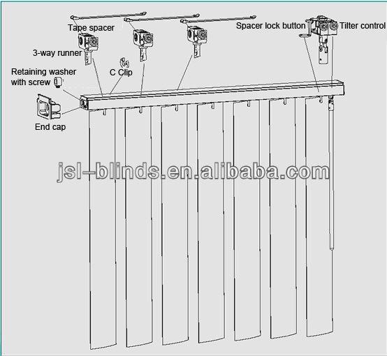 Vertical Blind Component Buy Blind Component Vertical