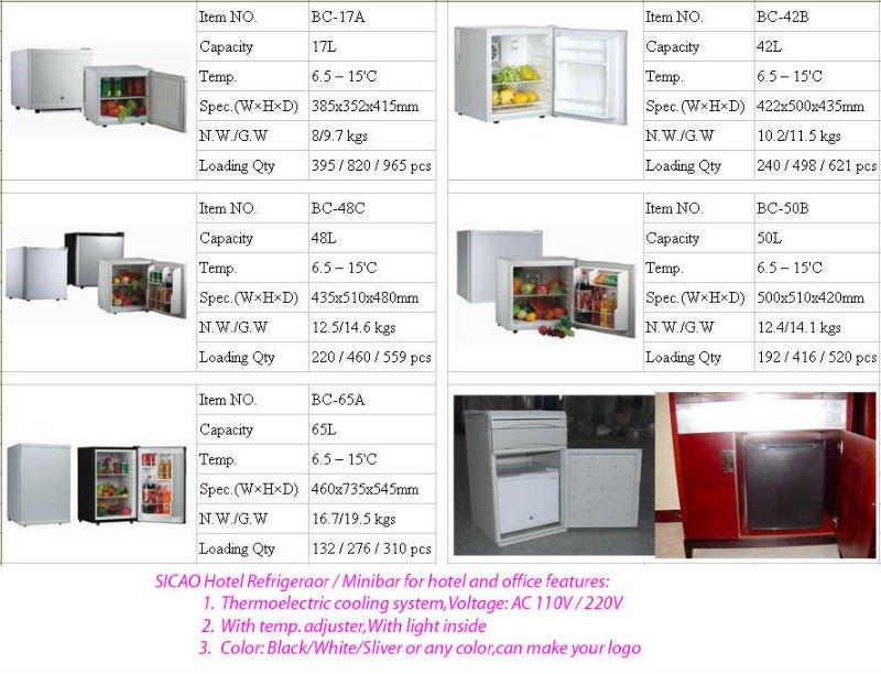 Eco friendly 65Litres Hotel Mini Bar Fridge   Mini Refrigerator For Guest  Room. Eco friendly 65litres Hotel Mini Bar Fridge Mini Refrigerator For