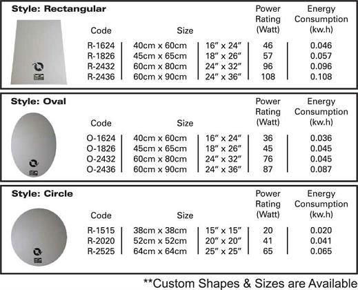 Bagen Bath Mirror Defogger Demister Padmirror Heating Pad CEUL Standards