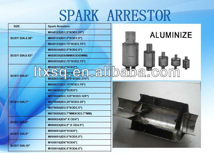 Generator Spark Arrestor : Generator exhaust spark arrestor