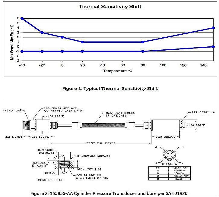 Bently Nevada Transducer Wiring Diagram Pressure on bently nevada cable, bently nevada installation guide, bently nevada 3300 manual, eddy current sensor circuit diagram,