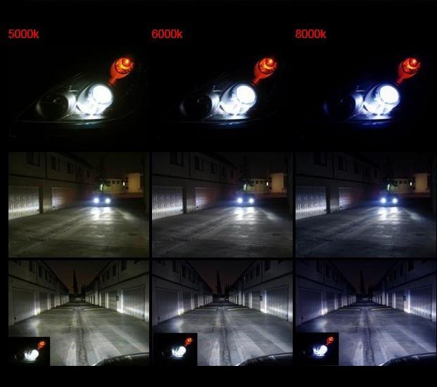 Motorcycle Headlight H4 H6 P43t P15d Hid Xenon White 35w Lumen 2500