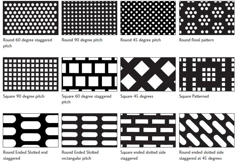 square perforated metal panels