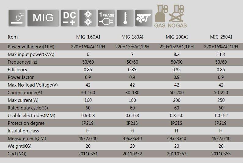 Euro Connect Mig - 250ai Igbt Inverter Co2 Mig Welding Machine ...