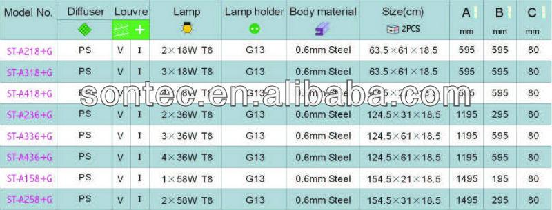 2 x 36 watt t8 louvre lighting fitting with cat 2 fluorescent office ceiling light fixture cat 2 office lighting