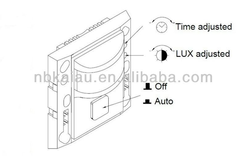 86 panel square wall recessed pir sensor