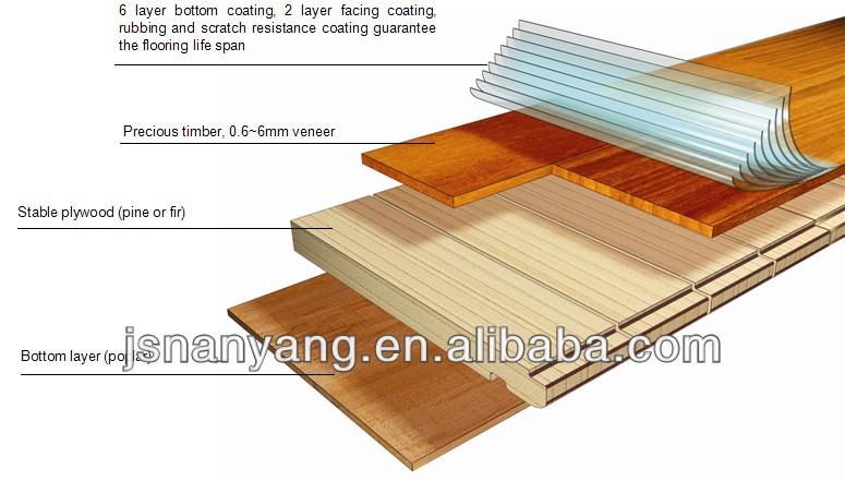 3 Layer 3 Strip Doussie Wood Parquet Floor Buy Parquet Floor