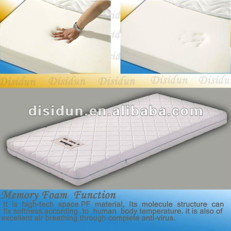 foam roll up visco memory mattress