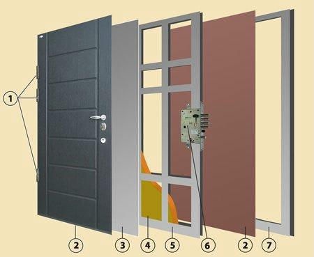 Armored Door Steel Wooden Door Steel Wood Security Door With CE Certificate(CF-M004 & Armored Door \u0026 Armored Door How To Choose It Pezcame.Com