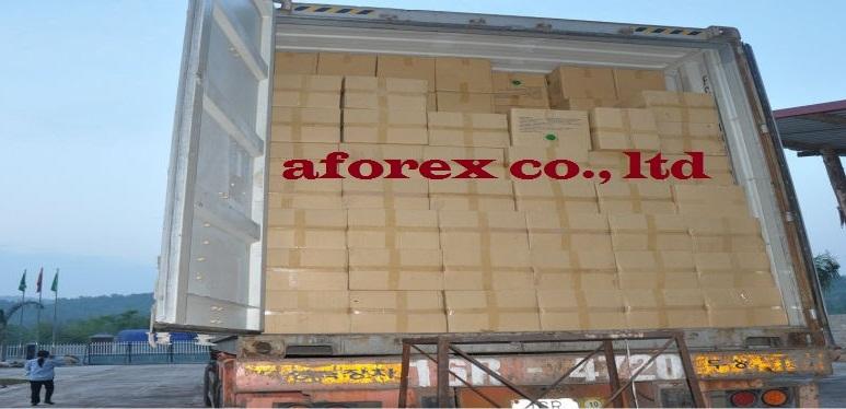 Aforex ltd