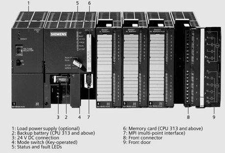 282413895_254 siemens logo plc siemens s7 plc siemens plc s7 300 plc 6es7331 6es7 331-1kf02-0ab0 wiring diagram at bakdesigns.co