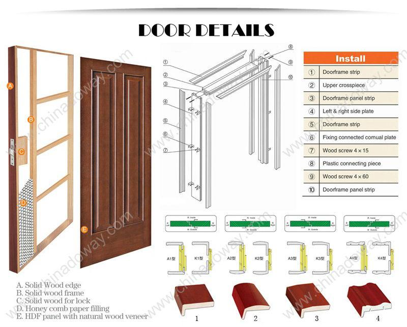 Wholesale Solid Wood Door White Modern Door - Alibaba.com