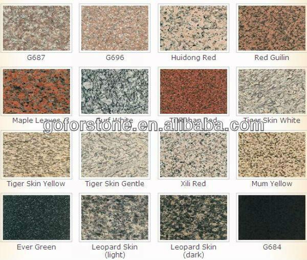 Granite Colors And Names : Indian aurora granite all colors buy