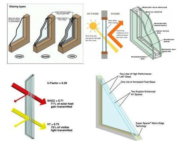 Aluminum Louver Door Swing Up And Down Buy Aluminum