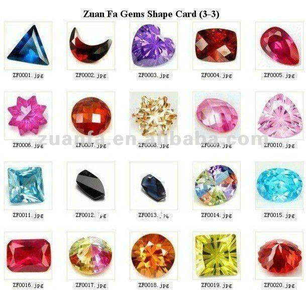gemstones names and colors www pixshark images