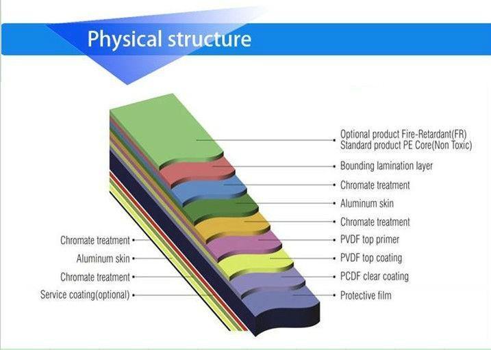 Sheet Metal Cladding,Metal Facade Cladding Design,Aluminum ...