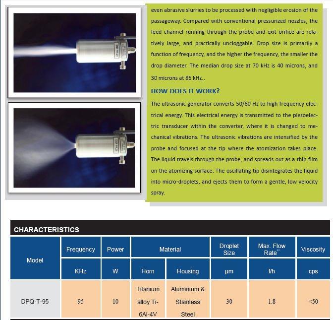 Ultrasonic Spray Nozzle,Coating For Glass,Thin Film,Nano,Solar ...
