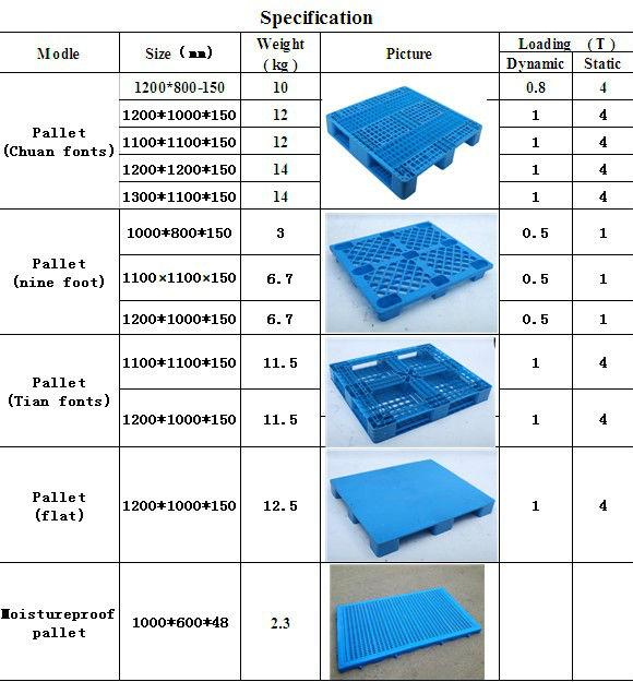 1210 euro size plastic pallet manufacturer buy plastic - Dimension d une palette europe ...