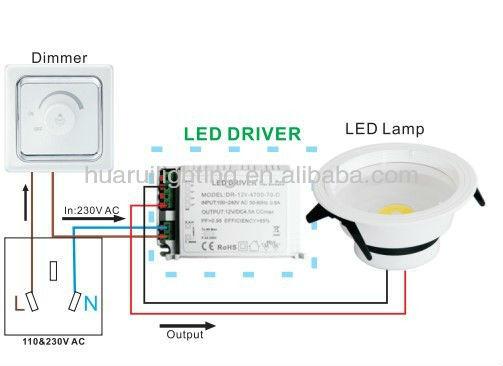 etl approved triac dimmable led driver 12v 4a input 110 120v 5 100