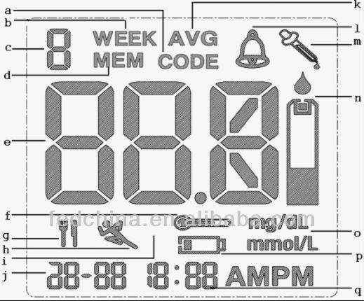 blood sugar measuring machine