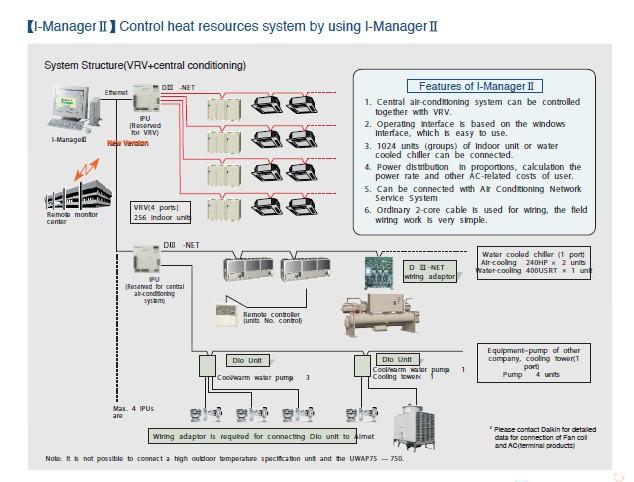 daikin heat pump remote control instructions