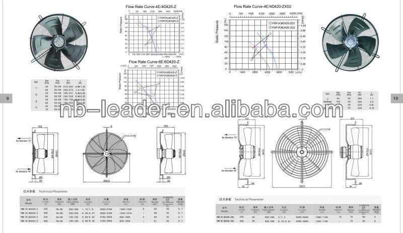 230v 500mm Ac Axial Flow Fan With External Rotor Axial Fan