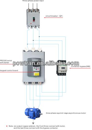 Liquid State Electric Motor Soft Starter For Slip Ring