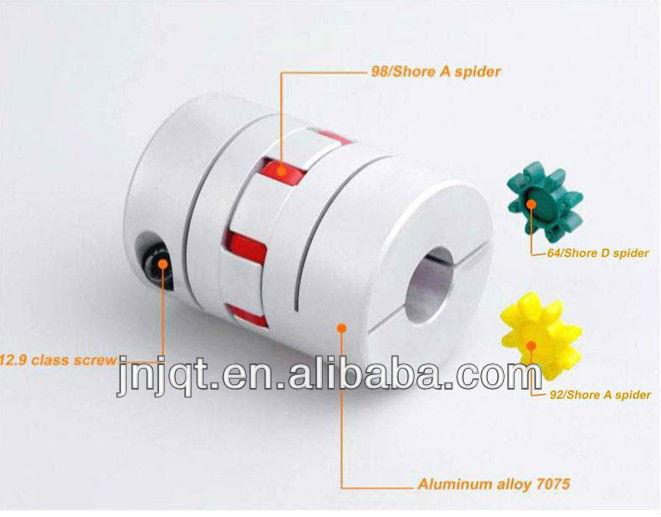 Jm30c Plum Coupling Electric Motor Jaw Coupling Buy Jaw