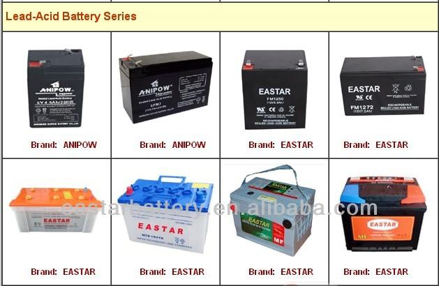 Is A Car Battery V Or V