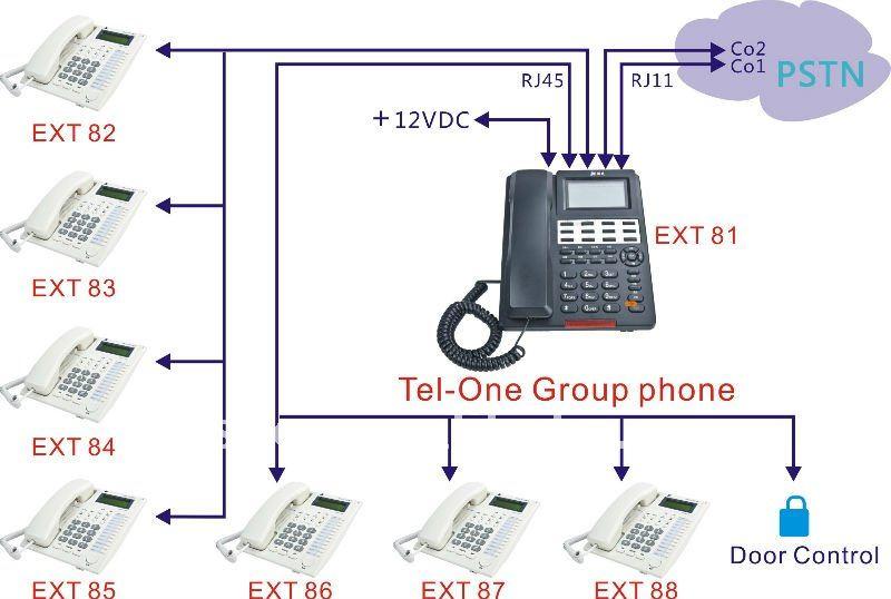 phone system wiring basics pbx phone system and digital key phone ws824-208 - buy ip pbx,pabx phone system,voip phone ... digital phone system diagram