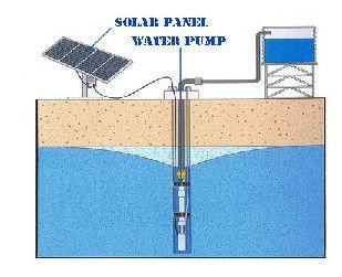Solar dc bomba de agua sumergible para estanque as 24 v for Como oxigenar el agua de un estanque sin electricidad