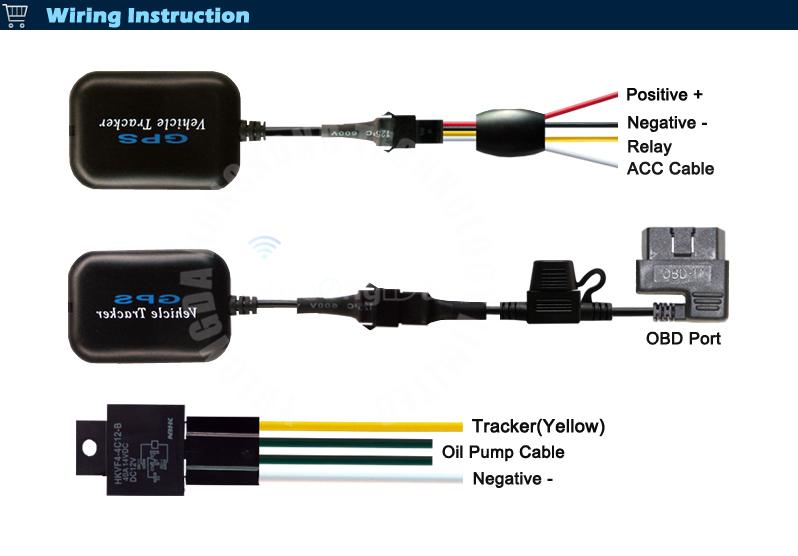 Hot Selling H08 Cheap Manual Gps Vehicle Tracker Mini Gps Tracker ...
