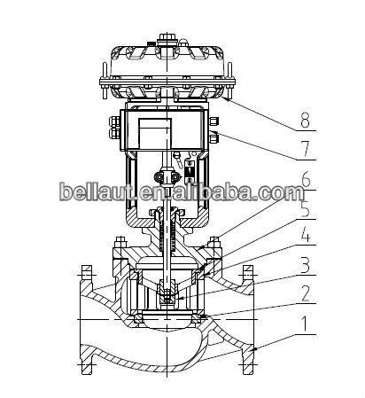 pneumatic valve working principle pdf
