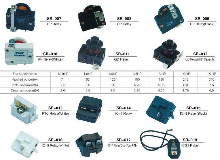 refrigerator ptc relay ptc starter relay. Black Bedroom Furniture Sets. Home Design Ideas