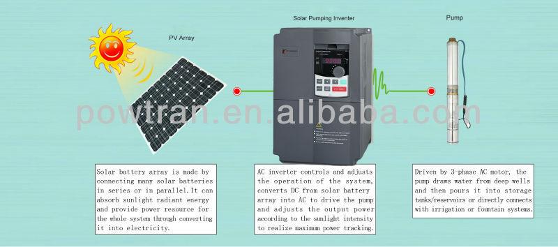 Best Price Surface & Submerged Pump Hybrid Solar Power Inverter ...
