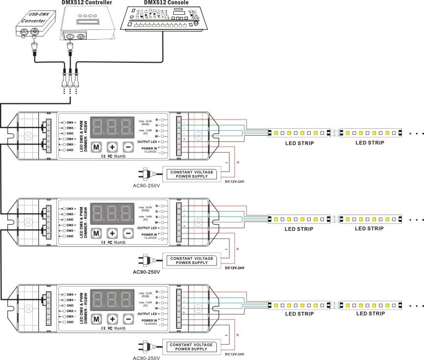 rgbw 4 channels smart dmx decoder led rgbw controller dmx decoder rgbw 4 channels smart dmx decoder led rgbw controller dmx decoder