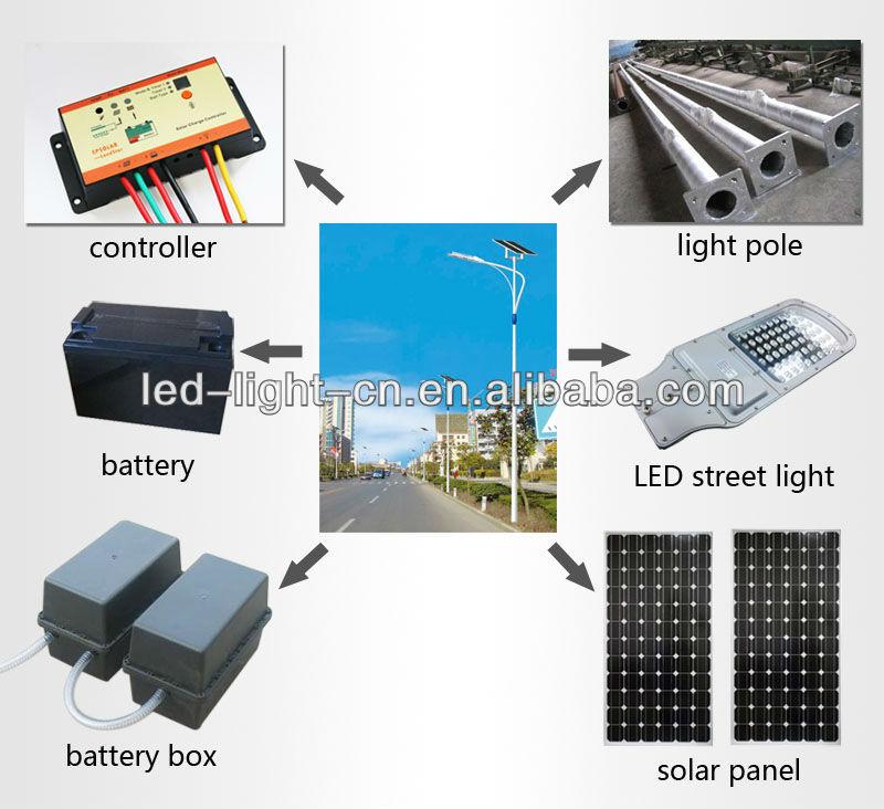 pole for 30w to 120w solar street buy aluminium street lighting pole
