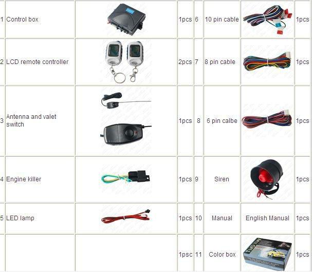 Valet Remote Car Starter Wiring Diagram : Valet remote start wiring diagram free engine
