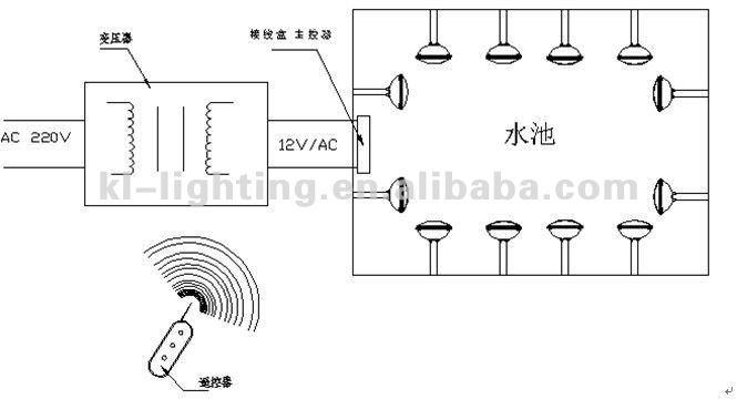 pool lighting wiring lighting free printable wiring diagrams