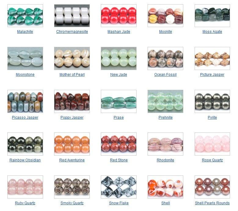 Myanmar Ruby, Jade, Pearl, Sapphire, Gems & Jewellery