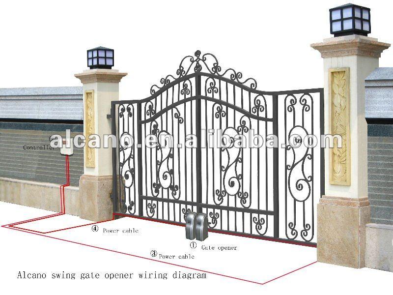 Alcano automatic wheel type swing gate opener manufacturer