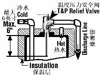 AKE Brass TP&R valve